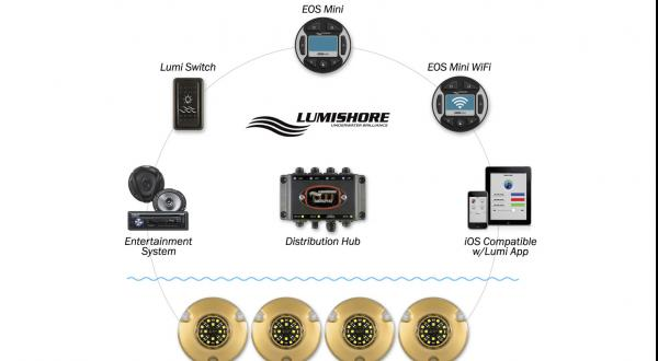 Image forLumishore Introduces New EOS Integrated Color Change Surface Mount Lighting System